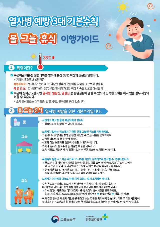 열사병 예방 3대 기본수칙 이행가이드-1.PNG