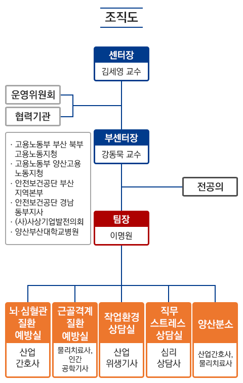 m_조직도.png