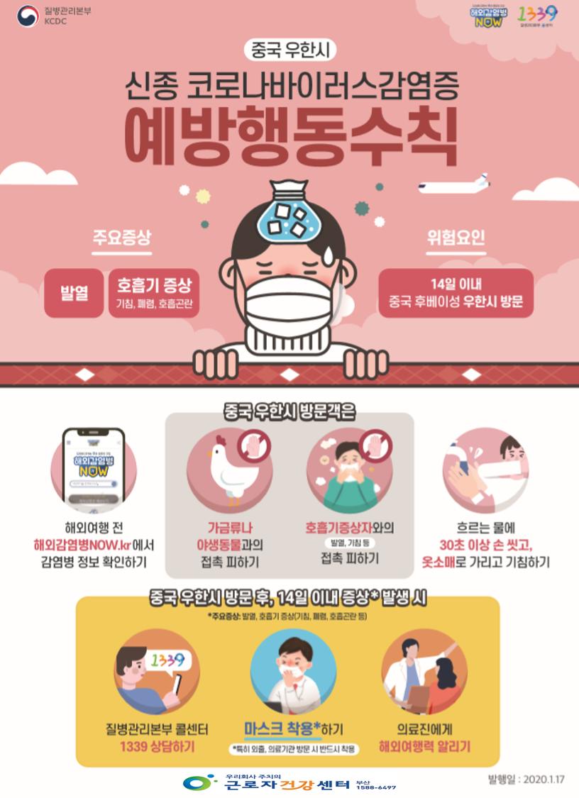 신종 코로나바이러스감염증 예방행동수칙.png